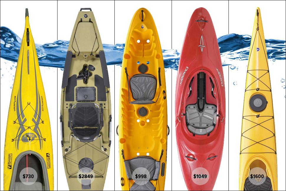 Paddle Proper: 5 Great Kayaks 五款最佳的皮筏艇选购