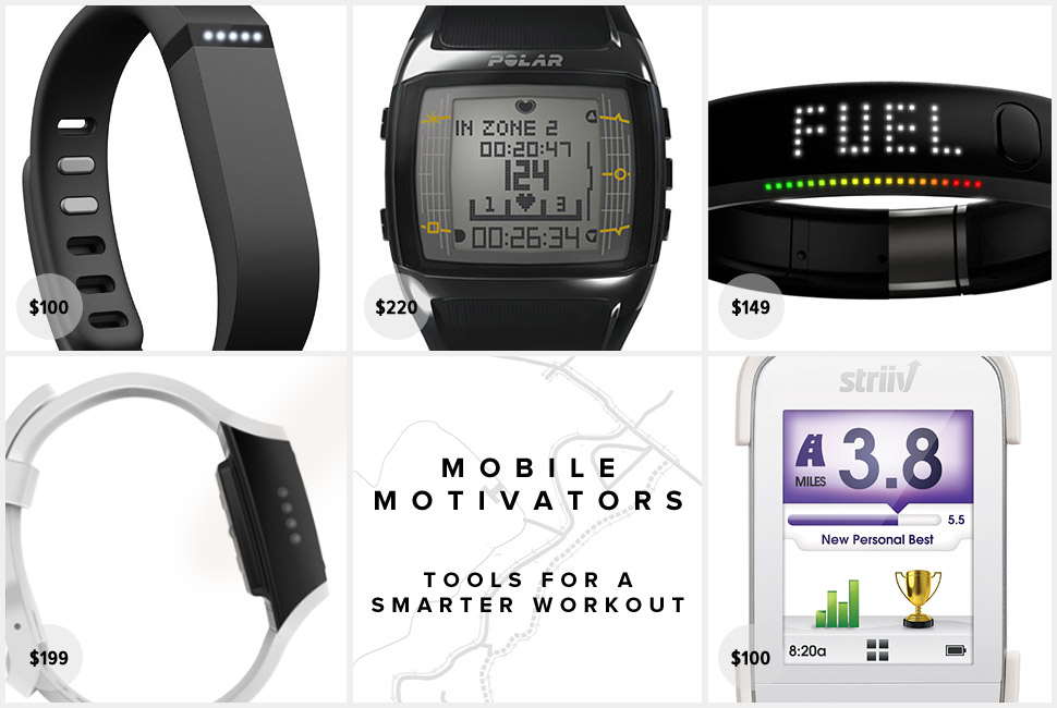 Mobile Motivators: Best Fitness Trackers for a Smarter Workout 可穿戴设备选购